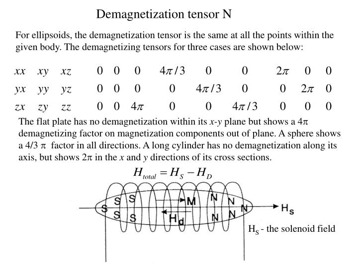 Demagnetization tensor N
