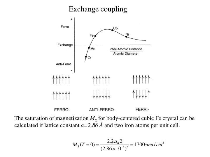 Exchange coupling