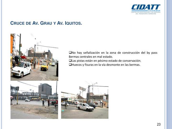 Cruce de Av. Grau y Av. Iquitos.