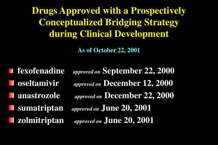 Drugs Approved with a Prospectively Conceptualized Bridging Strategy