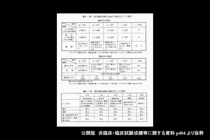 公開版 非臨床・臨床試験成績等に関する資料
