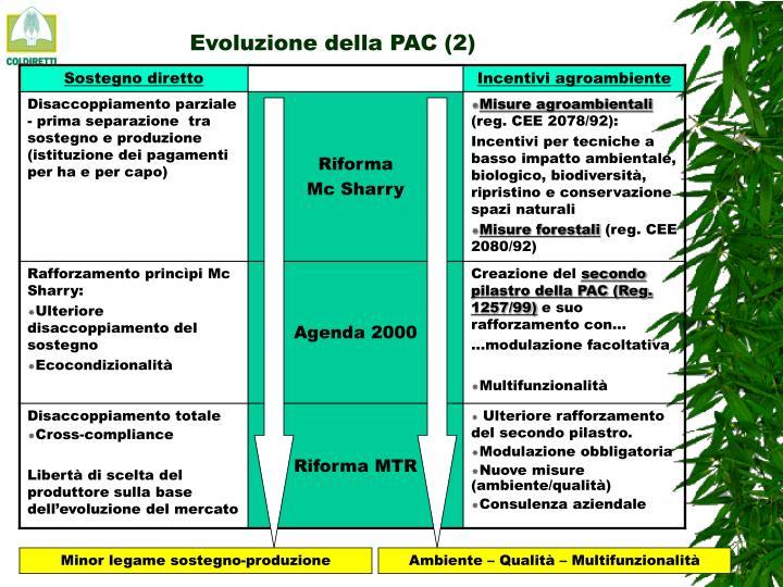 Evoluzione della PAC (2)