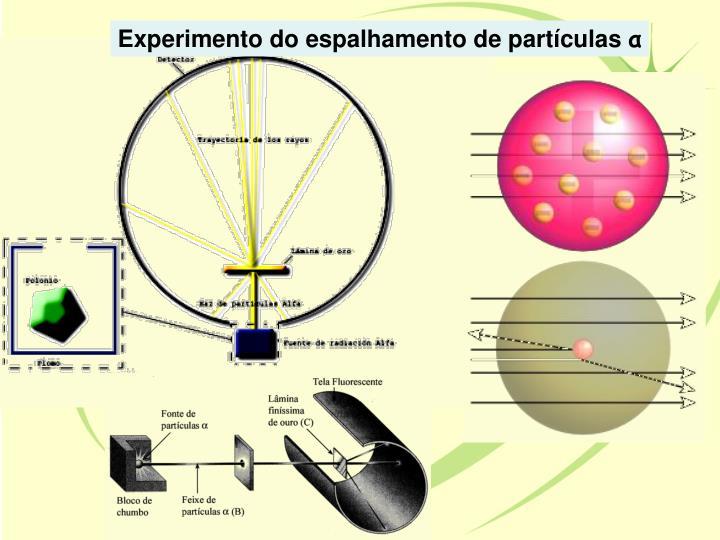 Experimento do espalhamento de partículas