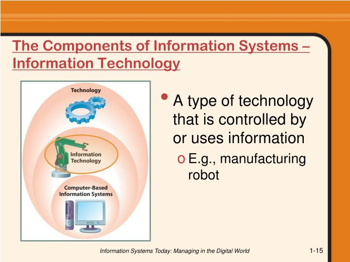The Components of Information Systems – Information Technology