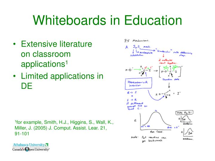 Whiteboards in Education