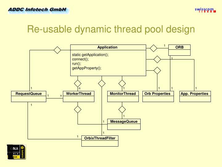 Re-usable dynamic thread pool design