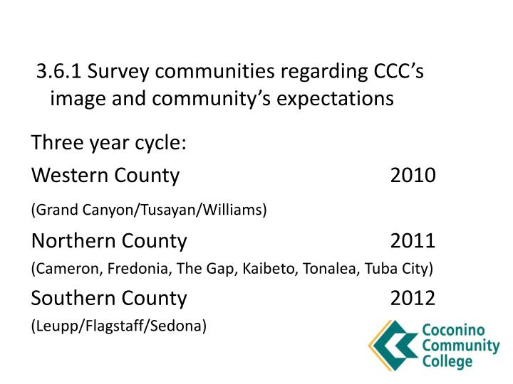 3.6.1 Survey communities regarding CCC's image and community's expectations
