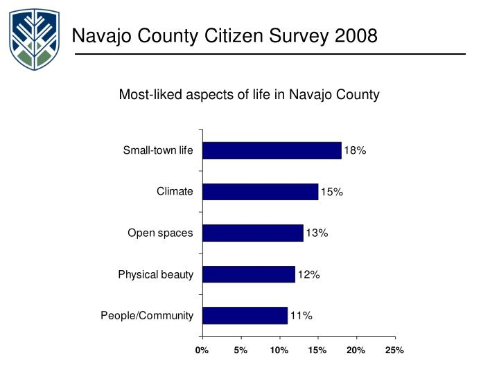 Navajo County Citizen Survey 2008