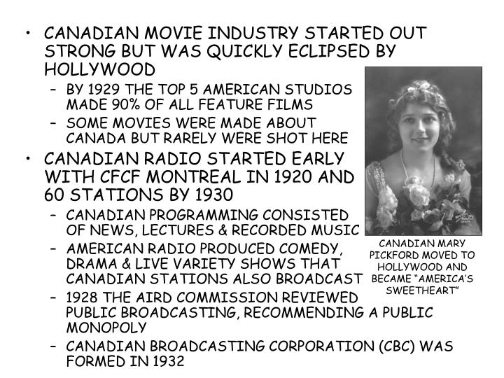 CANADIAN MOVIE INDUSTRY STARTED OUT STRONG BUT WAS QUICKLY ECLIPSED BY HOLLYWOOD