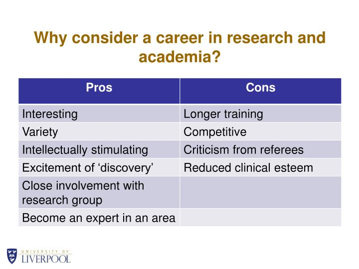Why consider a career in research and academia?