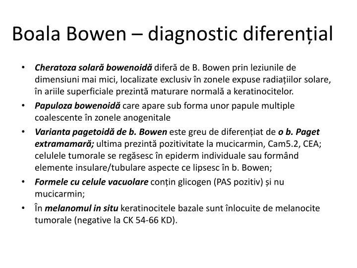 Boala Bowen – diagnostic diferențial