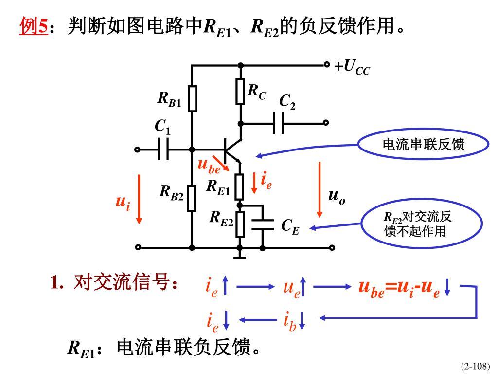 1负反馈放大电路的组成及基本类型  四种负反馈类型的作用答:四种负