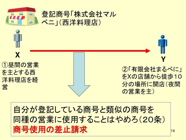登記商号「株式会社マルベニ」(西洋料理店)