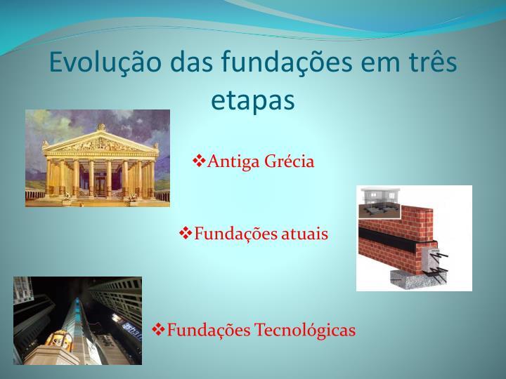 Evolução das fundações em três etapas