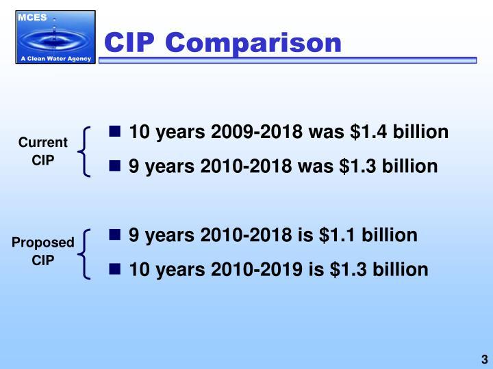 CIP Comparison