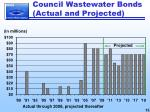council wastewater bonds actual and projected