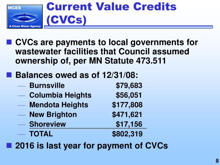 Current Value Credits (CVCs)