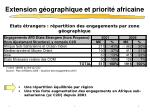 extension g ographique et priorit africaine