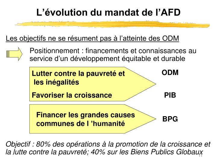 L'évolution du mandat de l'AFD