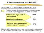 l volution du mandat de l afd