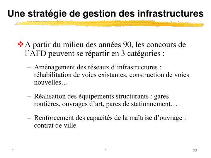 Une stratégie de gestion des infrastructures