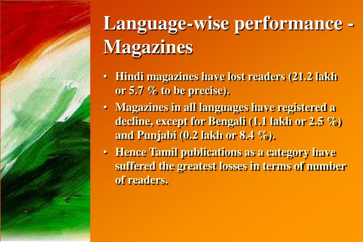 Language-wise performance - Magazines