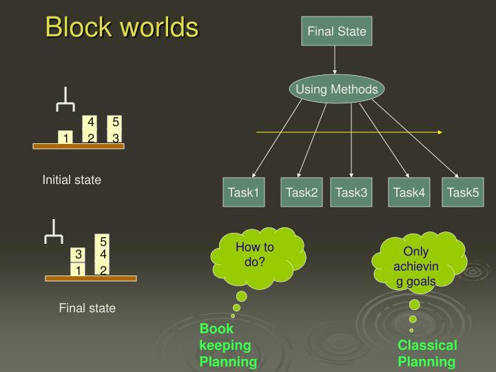 Block worlds