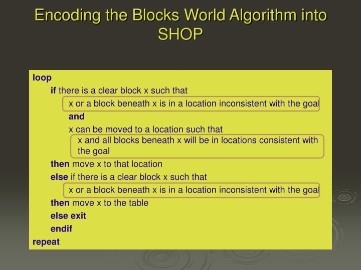 Encoding the Blocks World Algorithm into SHOP