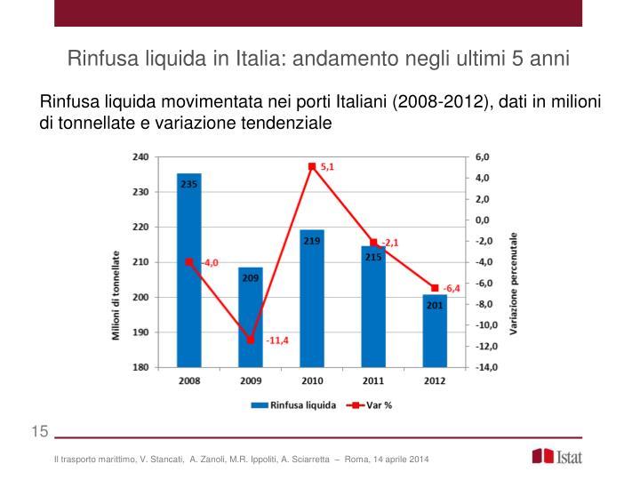 Rinfusa liquida in Italia: andamento negli ultimi 5 anni