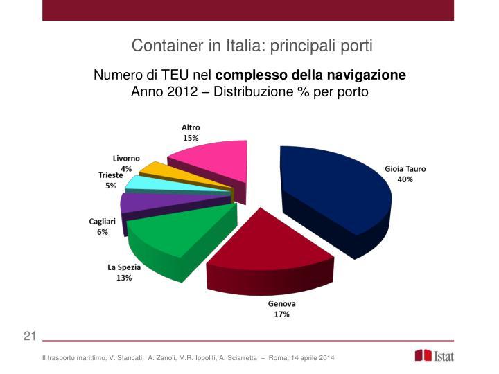 Container in Italia: principali porti