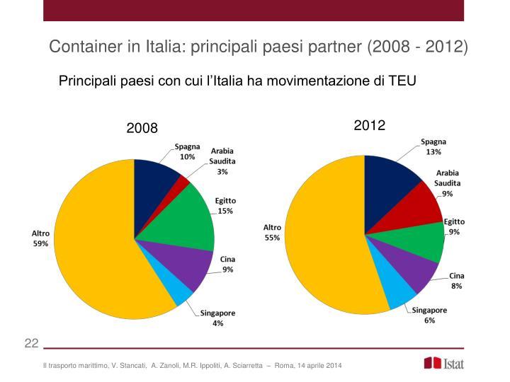 Container in Italia: principali paesi partner