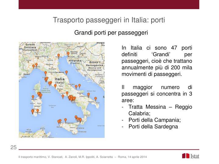 Trasporto passeggeri in Italia: porti