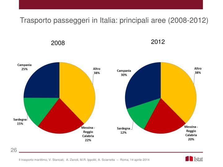 Trasporto passeggeri in Italia: principali aree (2008-2012)