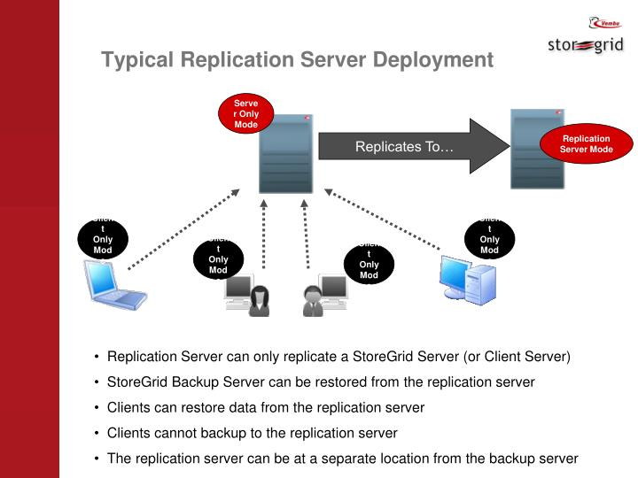 Typical Replication Server Deployment