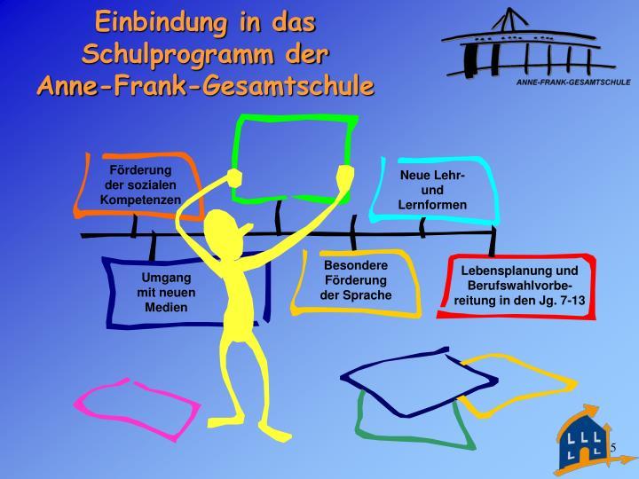 Einbindung in das Schulprogramm der