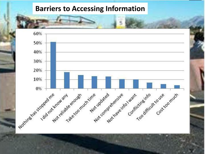 Barriers to Accessing Information