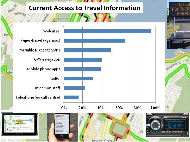 Current Access to Travel Information