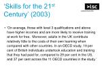 skills for the 21 st century 20034