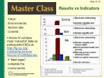 results vs indicators1