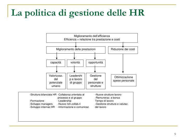 La politica di gestione delle HR