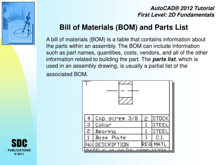 Bill of Materials (BOM) and Parts List