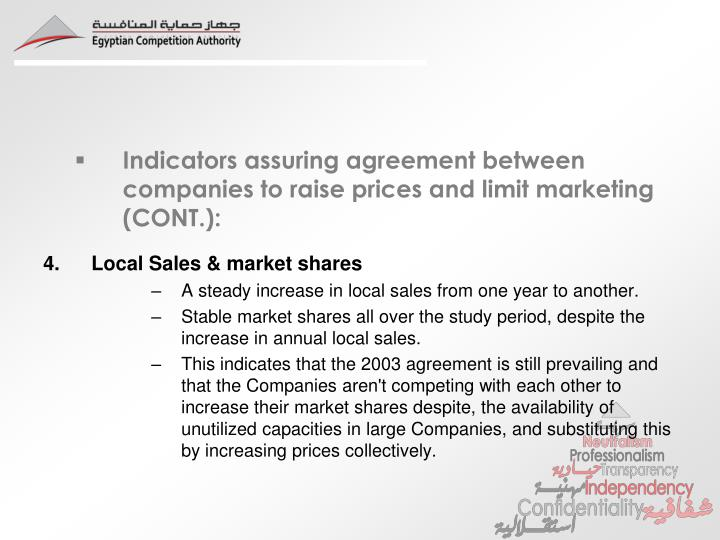 Indicators assuring agreement between companies to raise prices and limit marketing (CONT.):