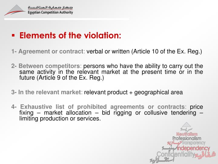 Elements of the violation: