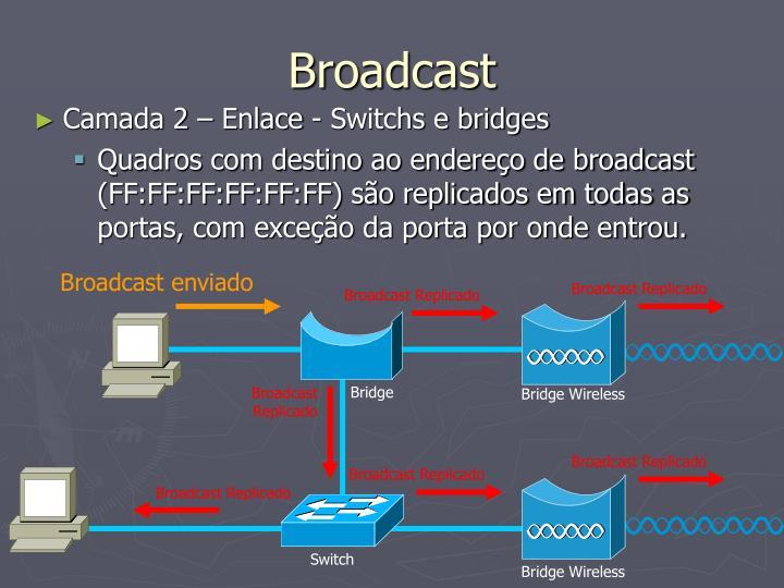 Broadcast Replicado