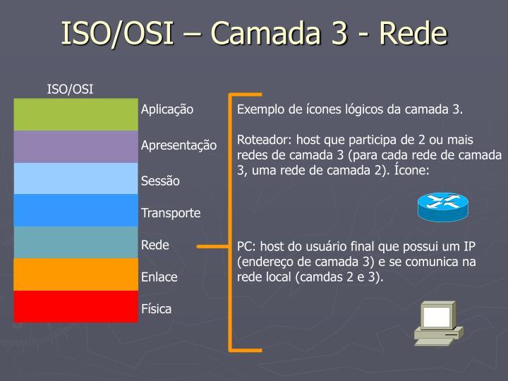 ISO/OSI – Camada 3 - Rede