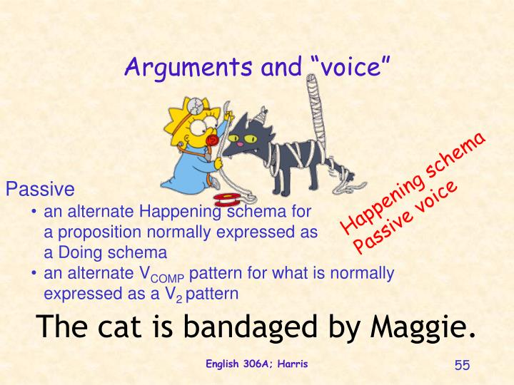 "Arguments and ""voice"""