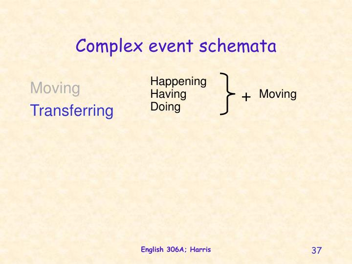 Complex event schemata