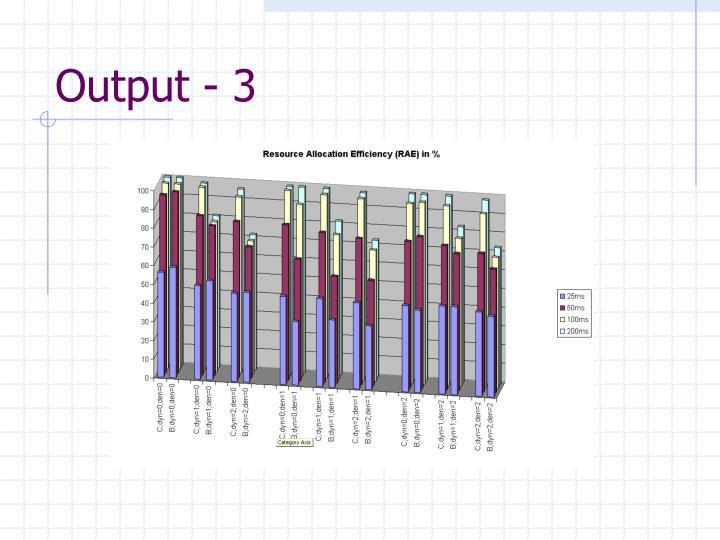 Output - 3