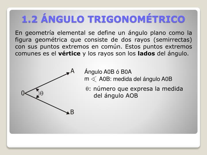 En geometría elemental se define un ángulo plano como la figura geométrica que consiste de dos rayos (semirrectas) con sus puntos extremos en común. Estos puntos extremos comunes es el