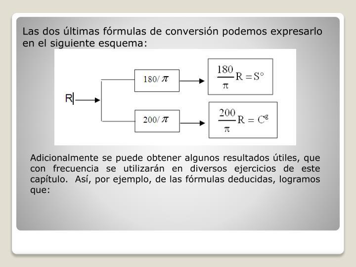 Las dos últimas fórmulas de conversión podemos expresarlo en el siguiente esquema: